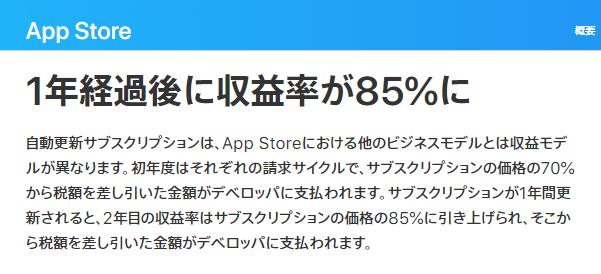 Apple Storeの継続課金の手数料