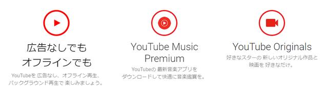 YouTubeプレミアムのサービス内容