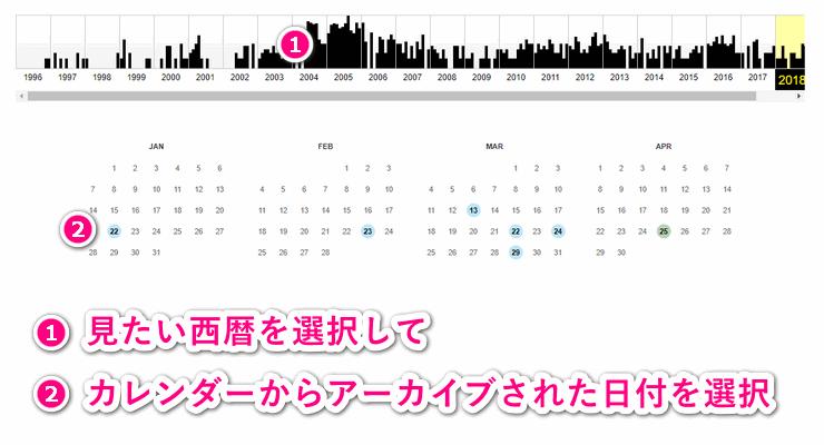 アーカイブを見たい西暦と日付を選択
