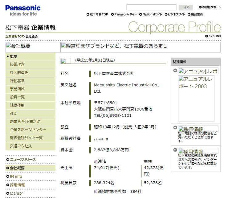 2004年の松下電器産業トップページ
