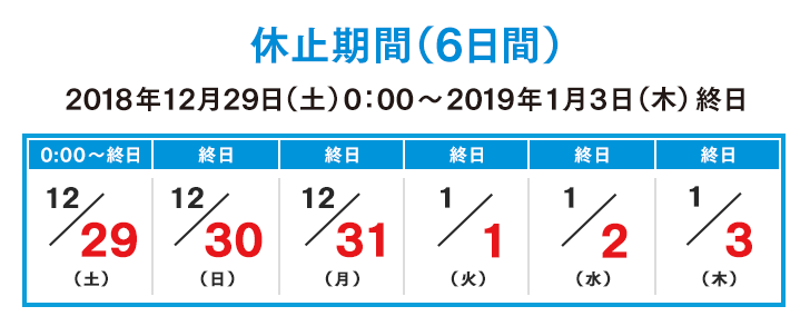 新生銀行のシステム休止期間(6日間)