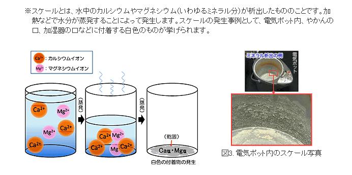 スケールとは(東京都水道局)