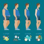 皮下脂肪を減らしてシックスパックを作りましょう