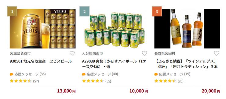 ふるなび人気ランキング(酒・アルコール)