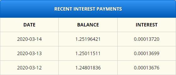フリービットコインの付利