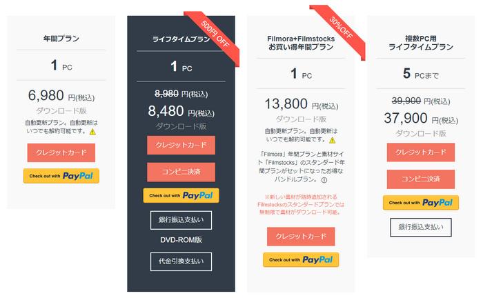 filmora9(フィモーラ9)の価格表